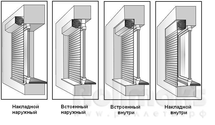 Потолка ваз-2107 шумоизоляция