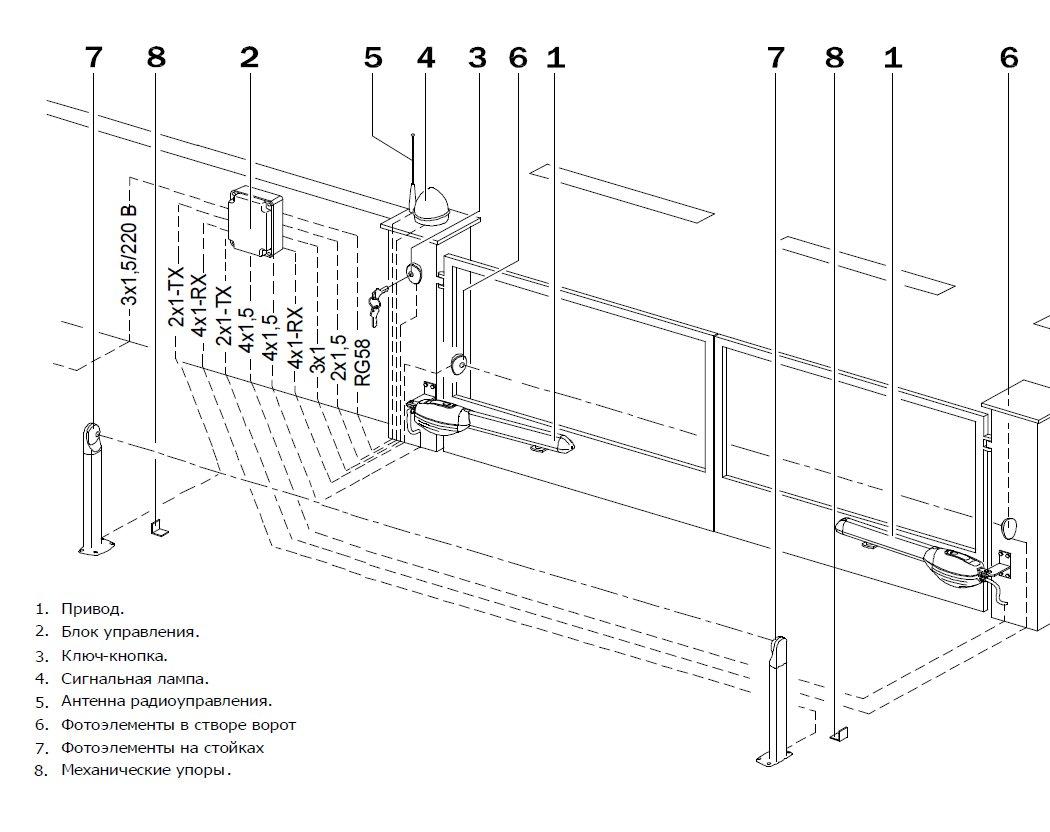 Как установить автоматику на распашные ворота своими руками 36