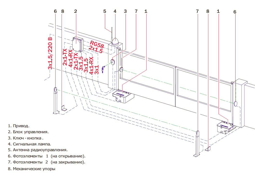 Автоматика для распашных ворот своими руками чертежи 45